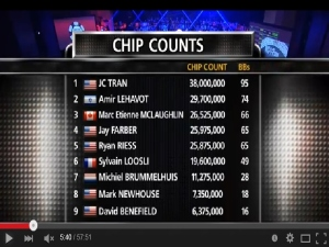 texas holdem no limit wsop
